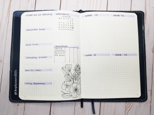 March 2019 Homeschool Spreads